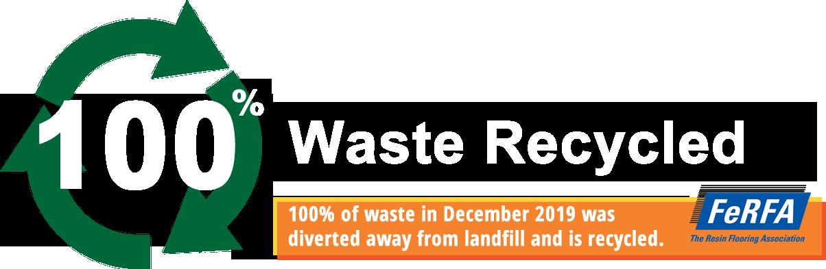 100 recycle figures December 2019