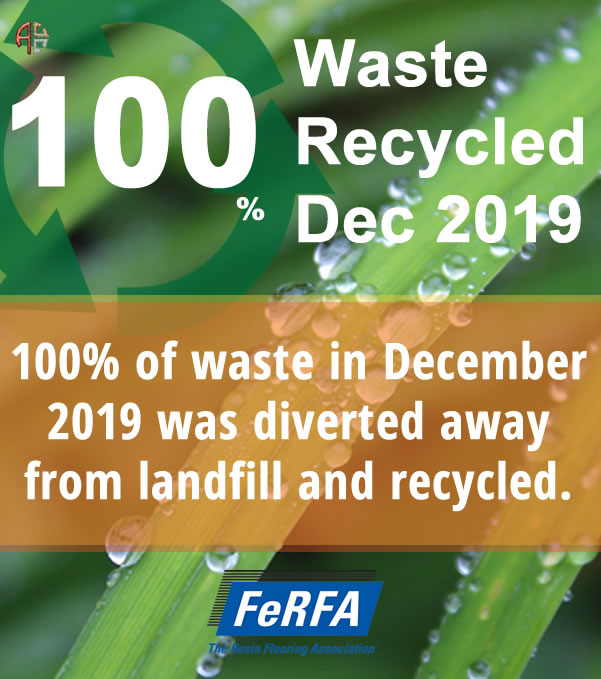 100% waste in December 2019 recycled and diverted away from landfill