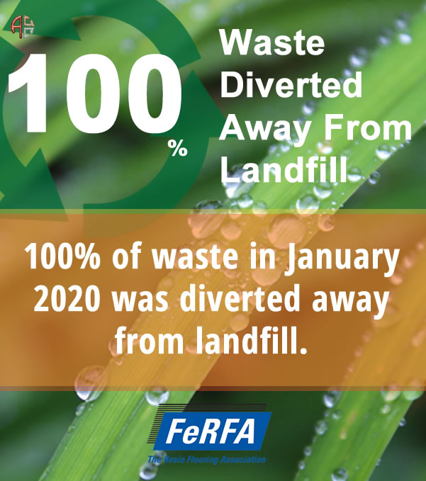 100% of waste in January 2020 diverted away from landfill