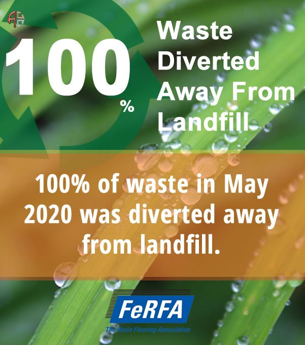 100% of waste in May 2020 was diverted away from landfill